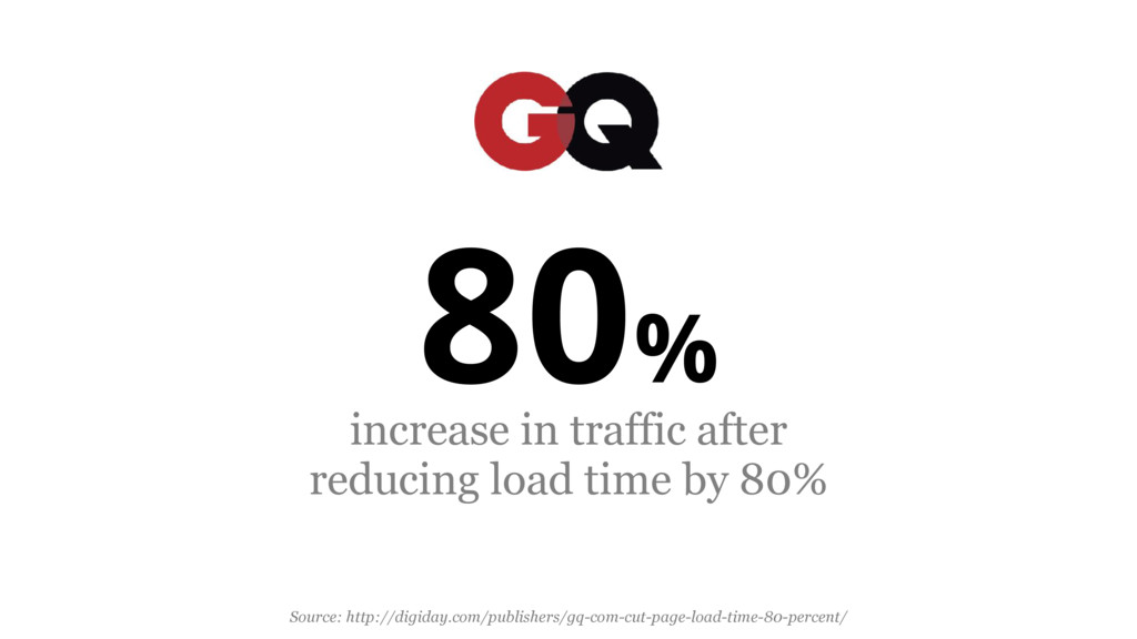 80% increase in traffic after 