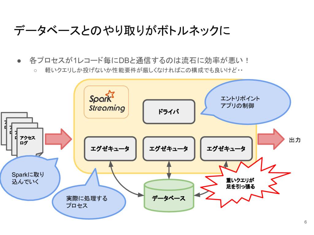 データベースとのやり取りがボトルネックに ● 各プロセスが1レコード毎にDBと通信するのは流石...