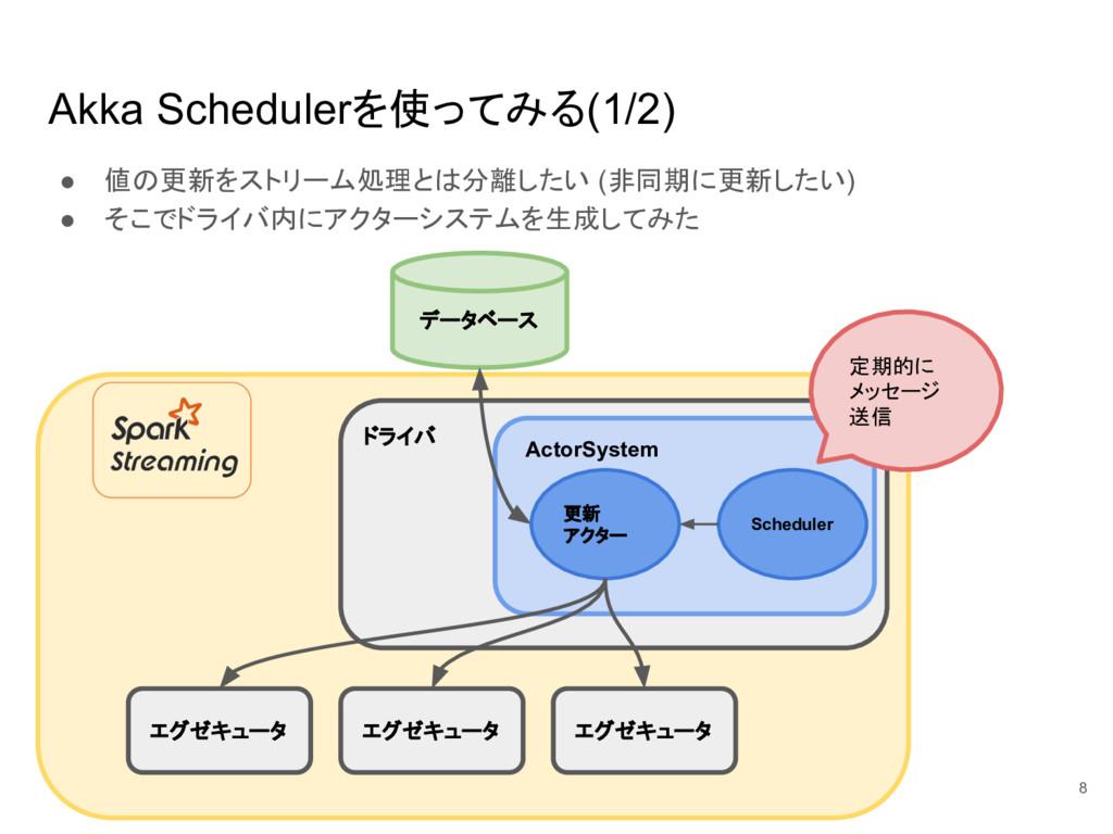 Akka Schedulerを使ってみる(1/2) ● 値の更新をストリーム処理とは分離したい...