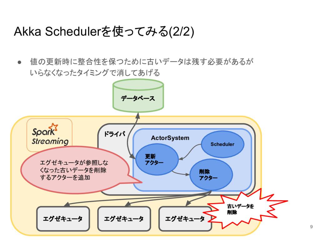 Akka Schedulerを使ってみる(2/2) ● 値の更新時に整合性を保つために古いデー...