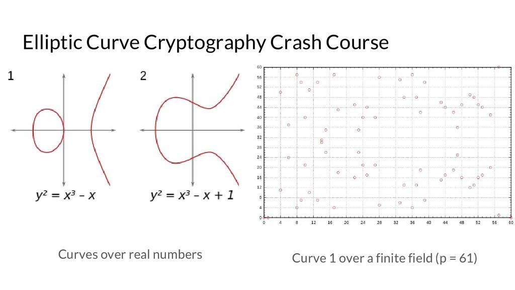 Elliptic Curve Cryptography Crash Course Curves...