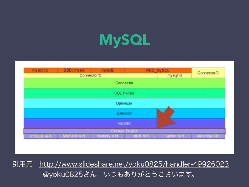 MySQL Ҿ༻ݩɿIUUQXXXTMJEFTIBSFOFUZPLVIB...