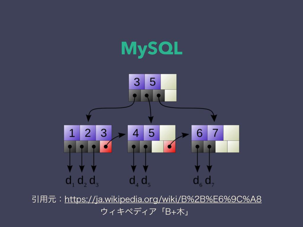 MySQL Ҿ༻ݩɿIUUQTKBXJLJQFEJBPSHXJLJ##&...