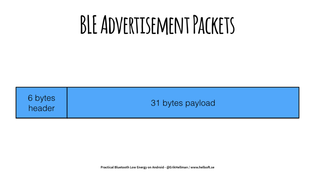 BLE Advertisement Packets Practical Bluetooth L...
