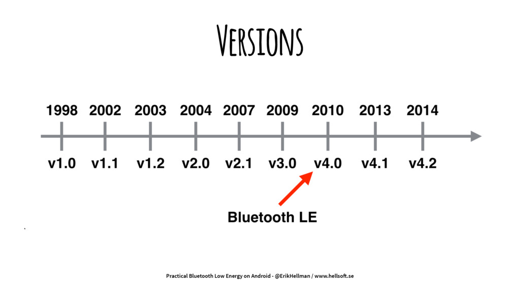 Versions Practical Bluetooth Low Energy on Andr...