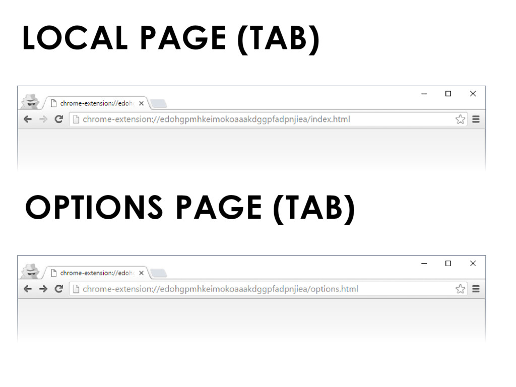 LOCAL PAGE (TAB) OPTIONS PAGE (TAB)