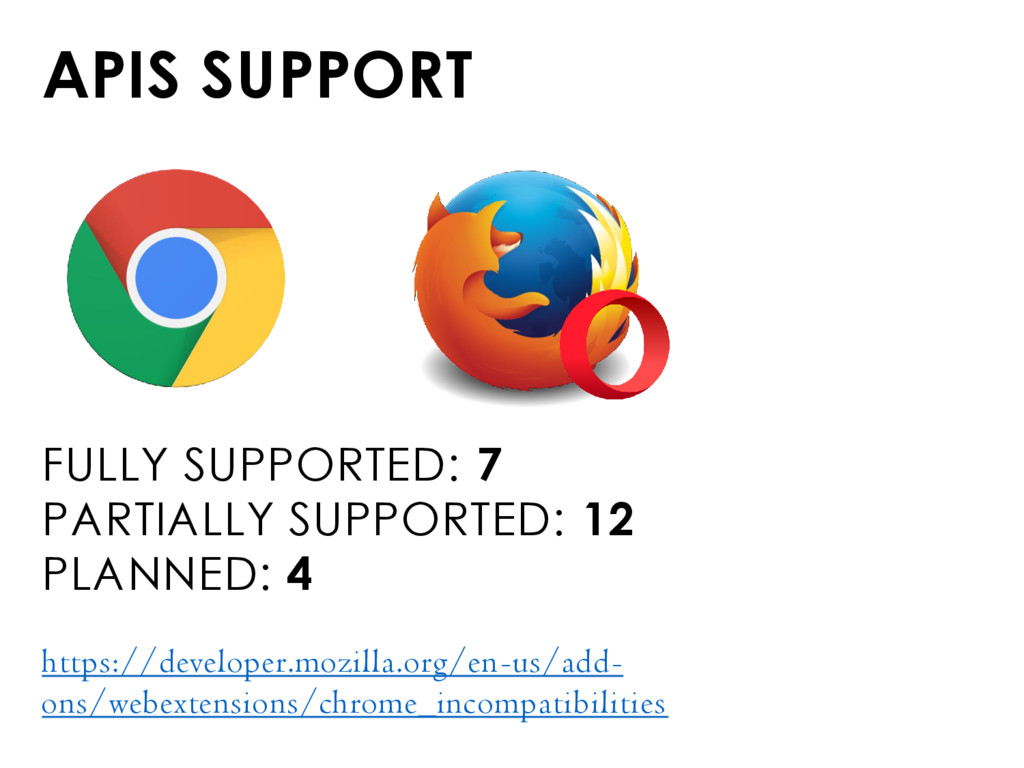APIS SUPPORT FULLY SUPPORTED: 7 PARTIALLY SUPPO...