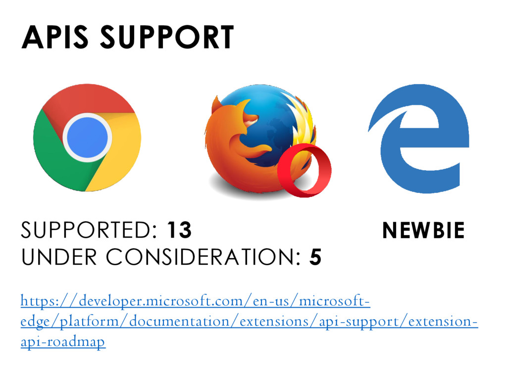 APIS SUPPORT SUPPORTED: 13 UNDER CONSIDERATION:...