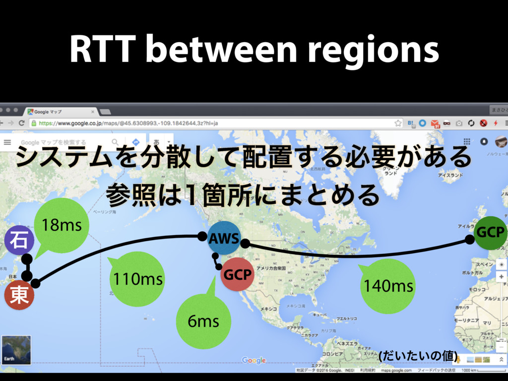 RTT between regions ੴ AWS ౦ GCP 18ms 110ms 140m...