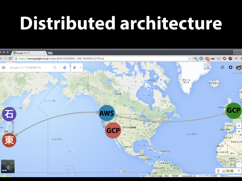 Distributed architecture ੴ AWS ౦ GCP GCP