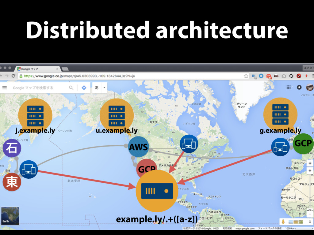 Distributed architecture ੴ AWS ౦ GCP j.example....