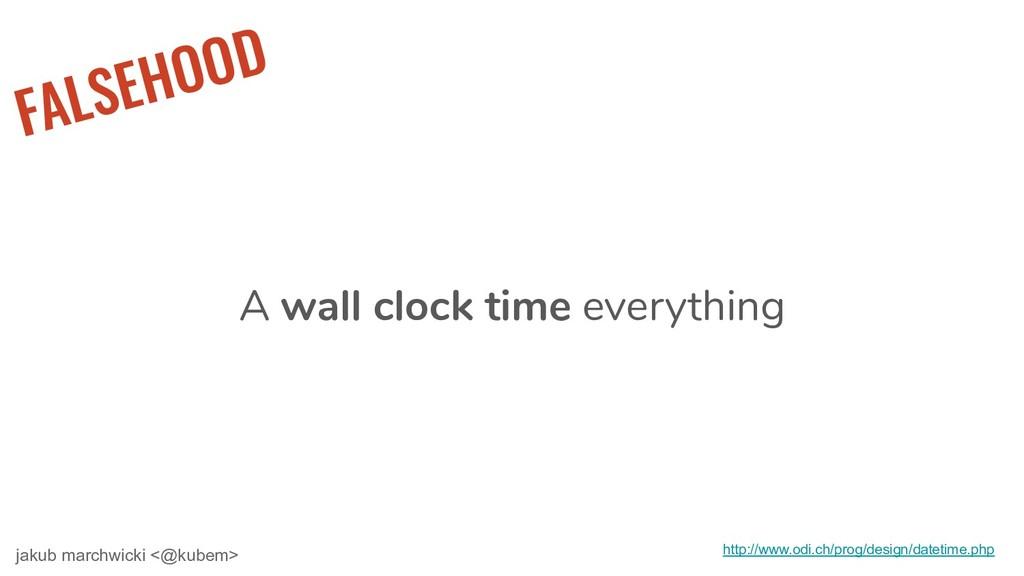 http://www.odi.ch/prog/design/datetime.php FALS...