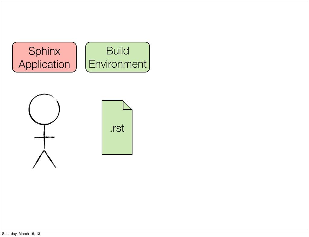 Build Environment Sphinx Application .rst Satur...