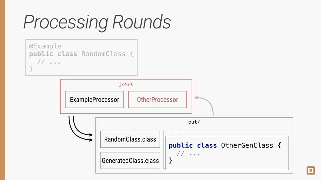 Processing Rounds @Example public class Random...