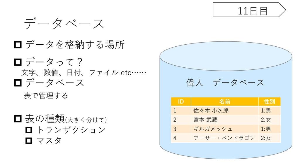 データベース 11⽇⽬ p データを格納する場所 p データって? ⽂字、数値、⽇付、ファイル...