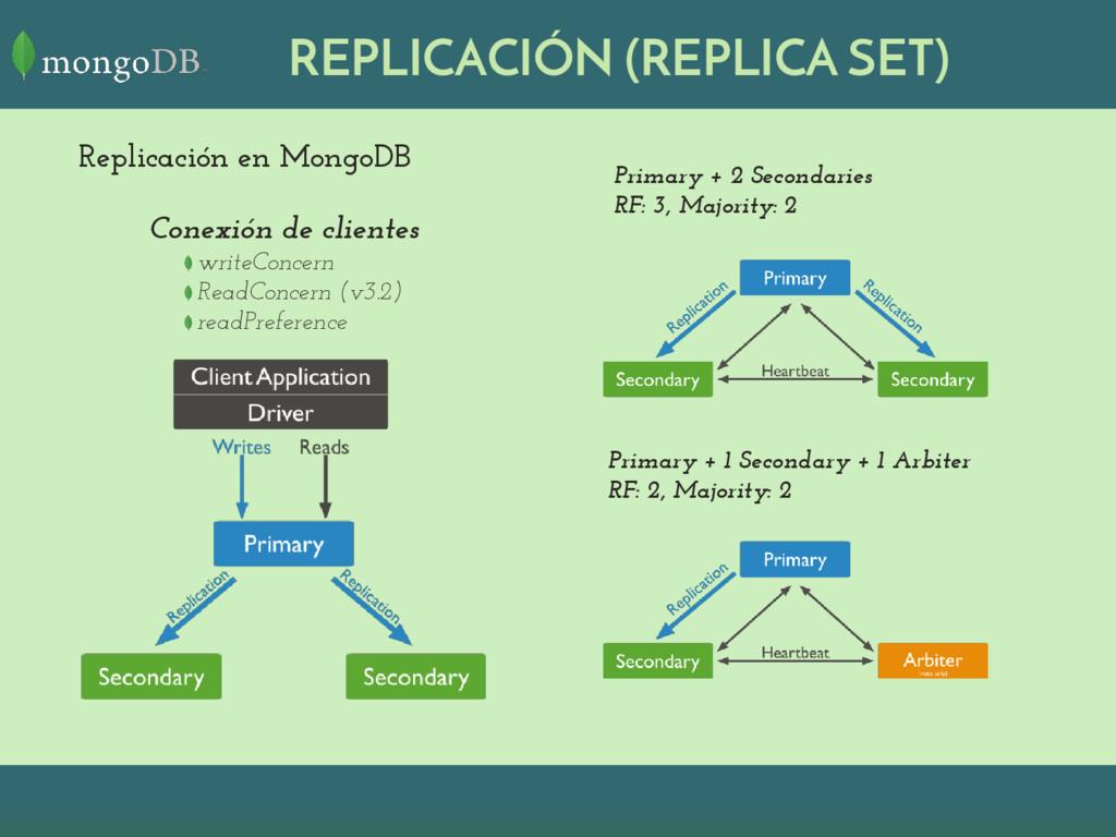 REPLICACIÓN (REPLICA SET) Replicación en MongoD...