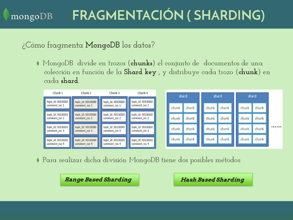 ¿Cómo fragmenta MongoDB los datos? MongoDB divi...