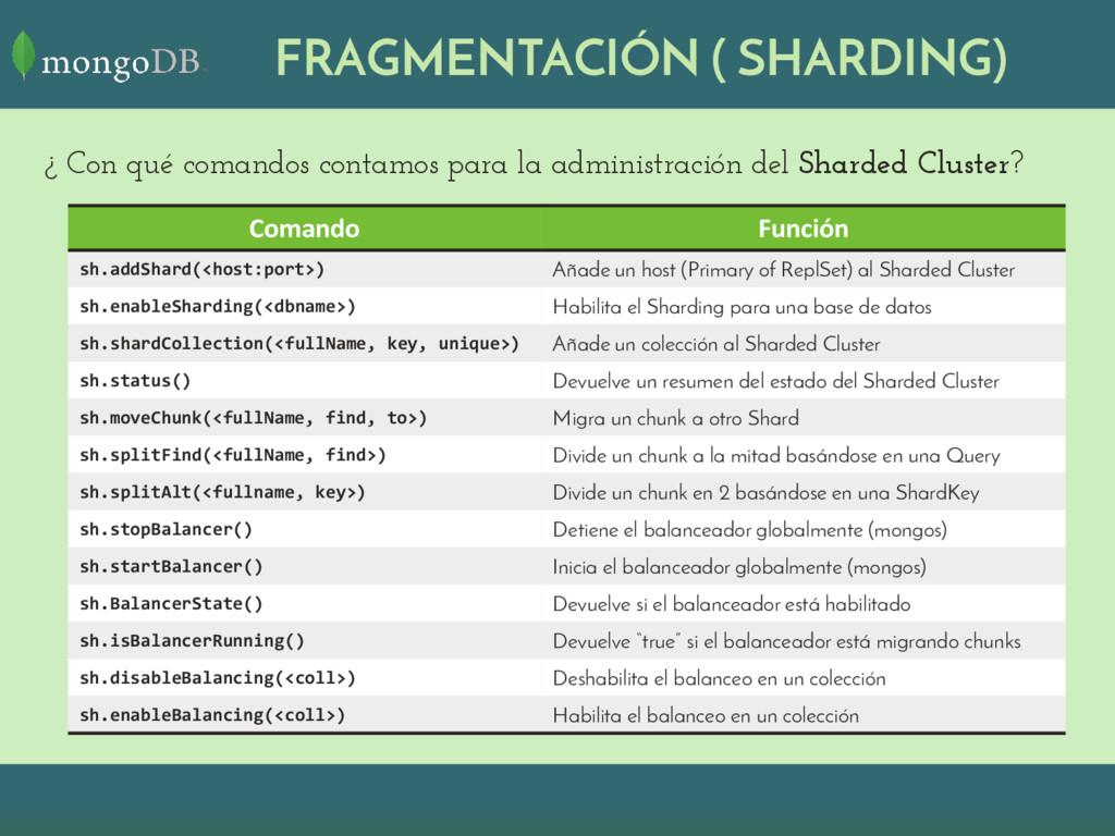 FRAGMENTACIÓN ( SHARDING) ¿ Con qué comandos co...