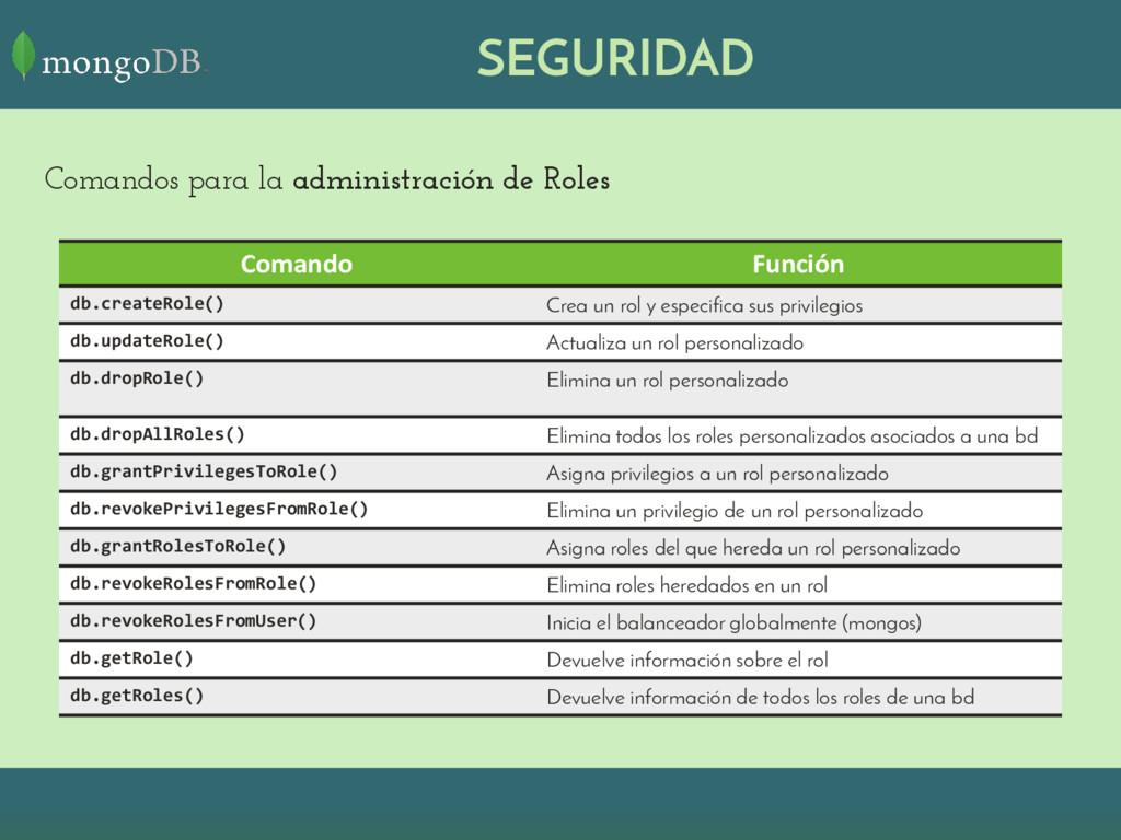 SEGURIDAD Comandos para la administración de Ro...