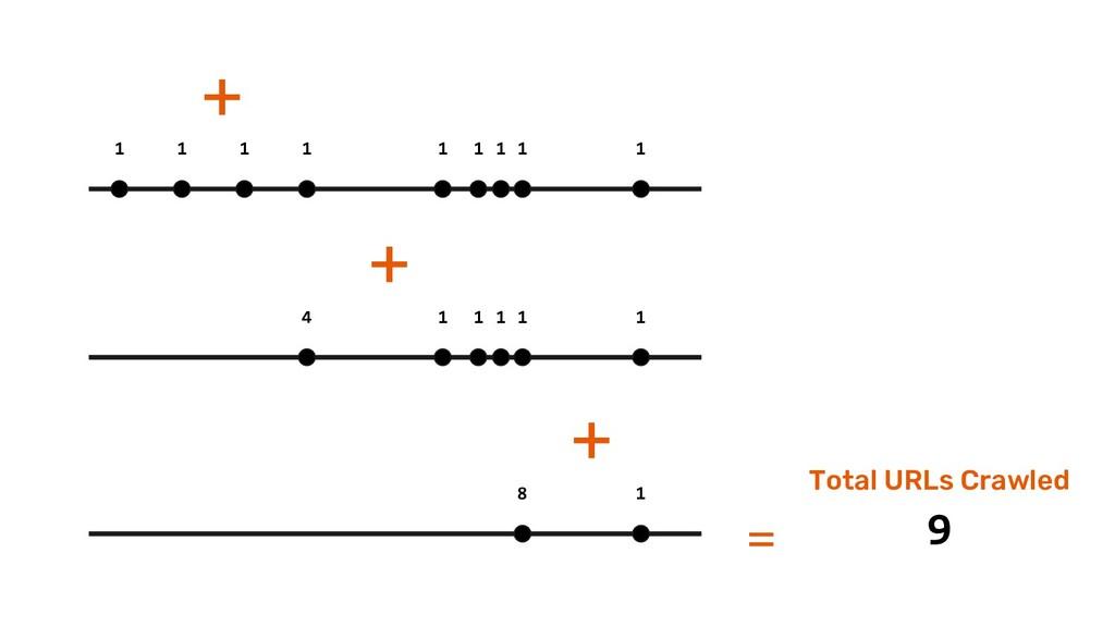 1 1 1 1 1 1 1 1 1 4 1 1 1 1 1 8 1 + = 9 Total U...