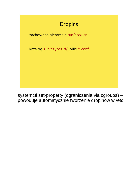 Dropins zachowana hierarchia run/etc/usr katalo...
