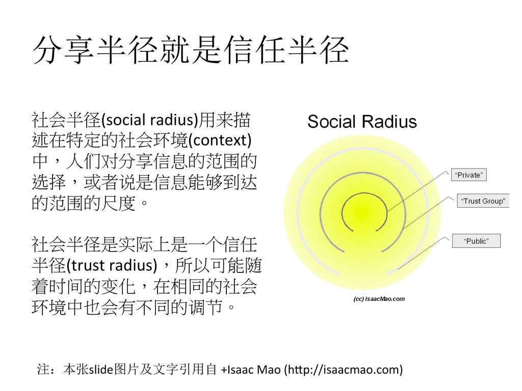 ٳཚ϶ࣥࣼ൞ྐ϶ࣥ  ٟ会̒径(social radius)͜来 ࠑίत֛ٟٙ...