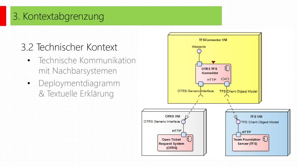 3. Kontextabgrenzung 3.2 Technischer Kontext • ...