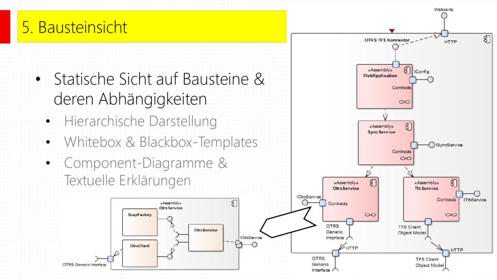 • Statische Sicht auf Bausteine & deren Abhängi...