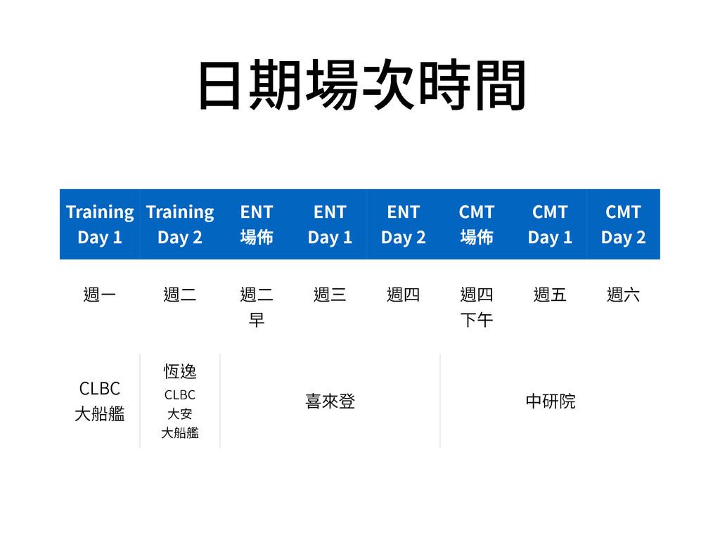 傈劍㜥妄儘 5SBJOJOH %BZ 5SBJOJOH %BZ &/5 㜥⡑ ...
