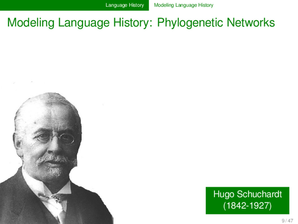 Language History Modeling Language History Mode...