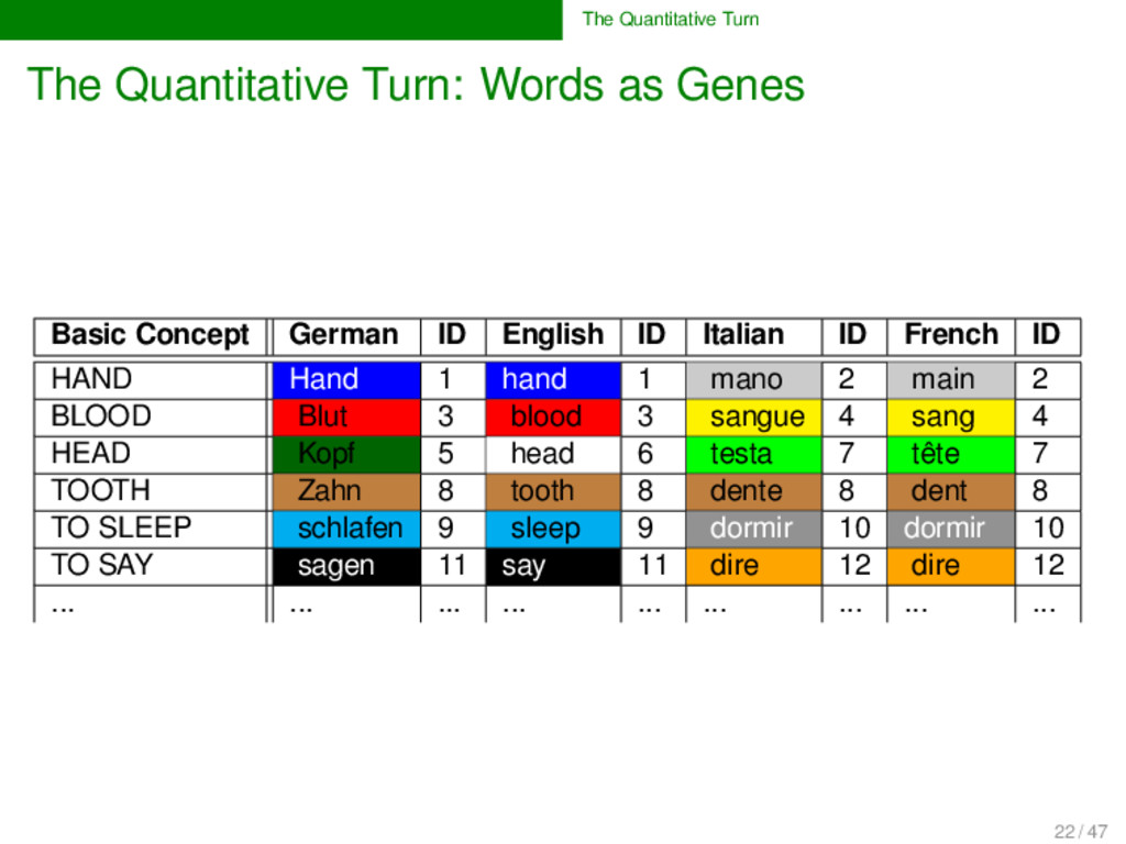 The Quantitative Turn The Quantitative Turn: Wo...