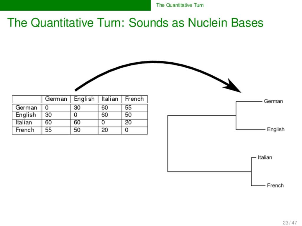 The Quantitative Turn The Quantitative Turn: So...