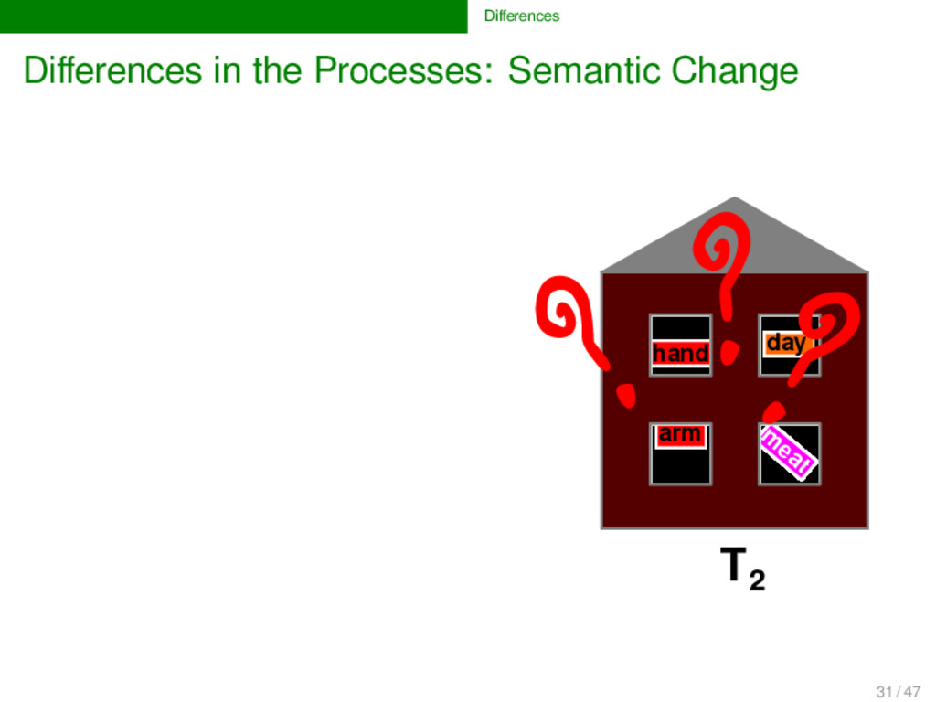Differences Differences in the Processes: Semanti...