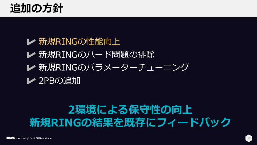 追加の⽅針 32 新規RINGの性能向上 新規RINGのハード問題の排除 新規RINGのパラメ...