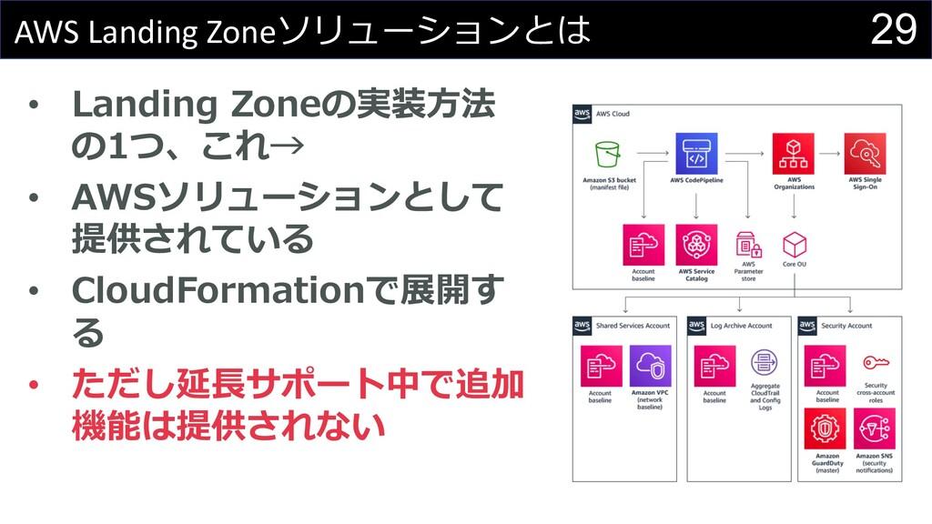 29 AWS Landing Zoneソリューションとは • Landing Zoneの実装⽅...