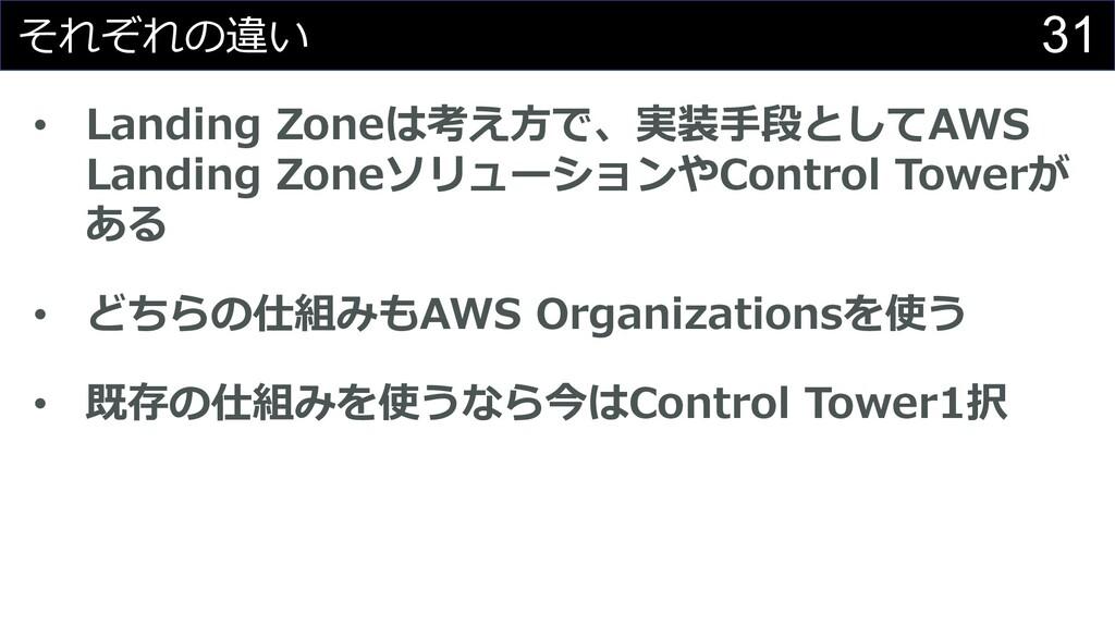 31 それぞれの違い • Landing Zoneは考え⽅で、実装⼿段としてAWS Landi...