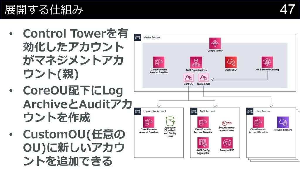 47 展開する仕組み • Control Towerを有 効化したアカウント がマネジメントア...