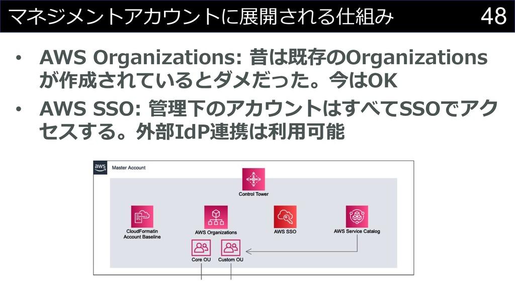 48 マネジメントアカウントに展開される仕組み • AWS Organizations: 昔は...