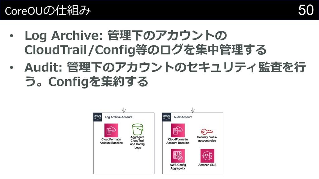 50 CoreOUの仕組み • Log Archive: 管理下のアカウントの CloudTr...