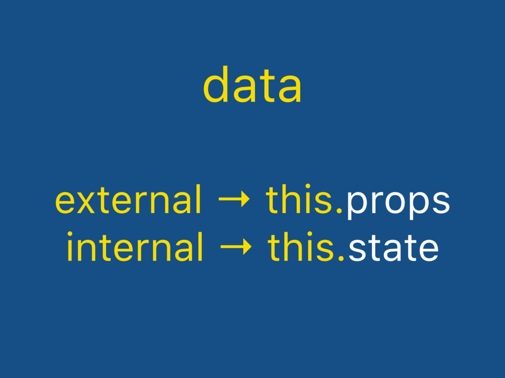data external → this.props internal → this.state