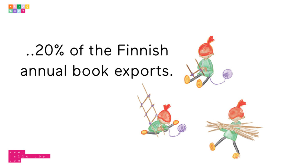 ..20% of the Finnish annual book exports.