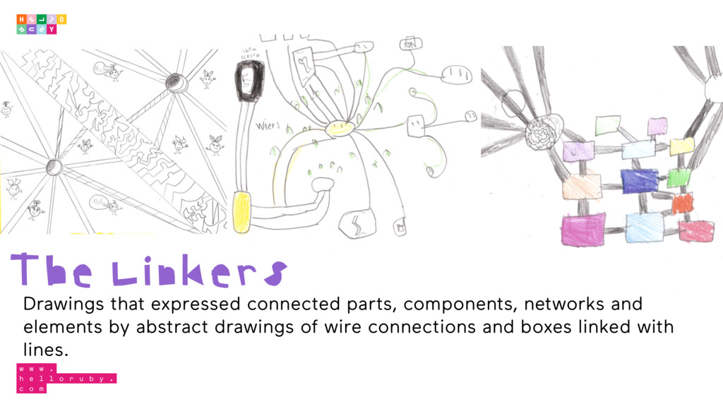 Drawings that expressed connected parts, compon...