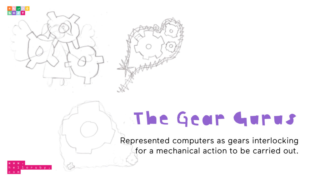 Represented computers as gears interlocking for...