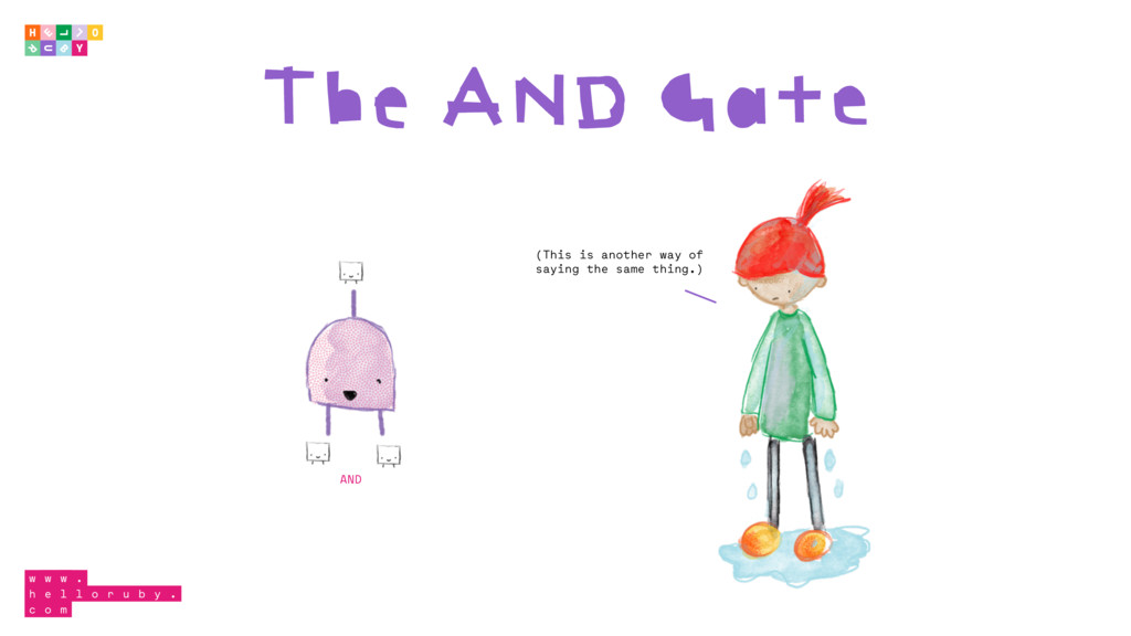 The AND Gate (This is another way of saying the...