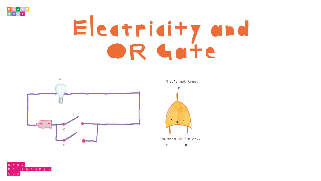 Electricity and OR Gate 0 0 0 0 0 I'm warm I'm ...