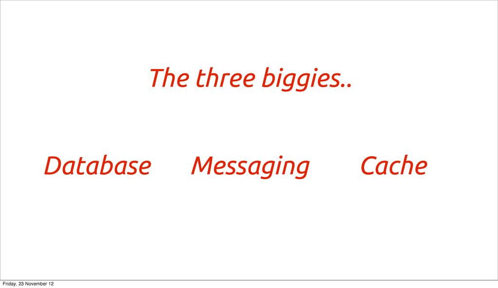 The three biggies.. Database Messaging Cache Fr...