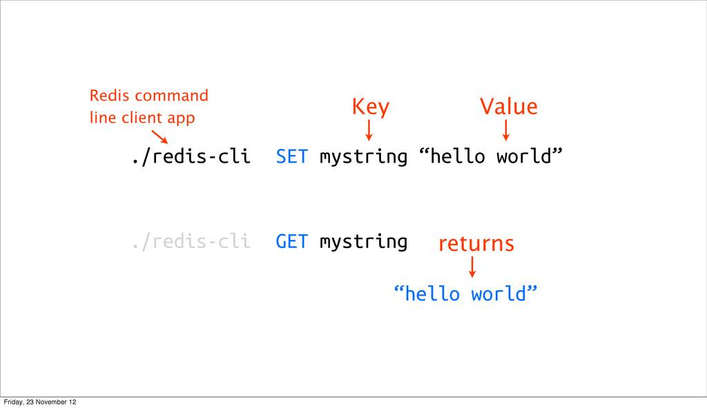 "SET mystring ""hello world"" ./redis-cli Redis co..."