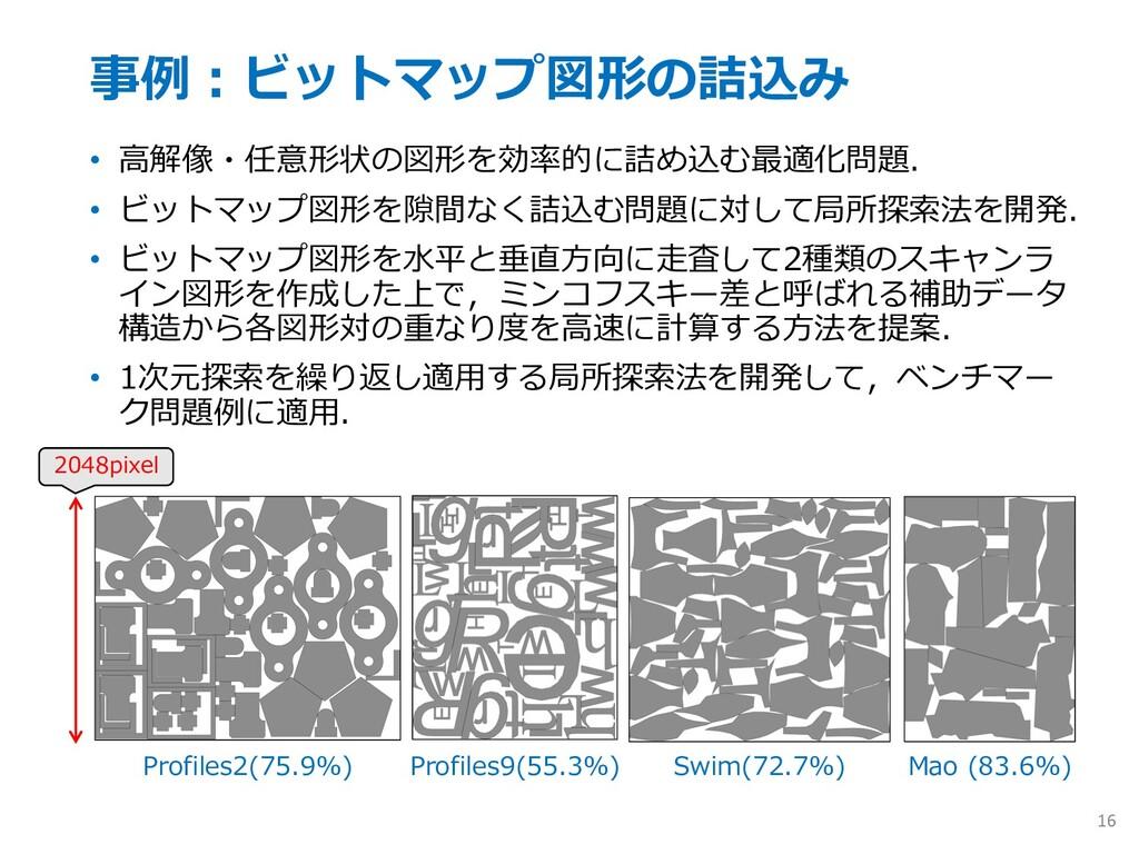 事例︓ビットマップ図形の詰込み • ⾼解像・任意形状の図形を効率的に詰め込む最適化問題. • ...