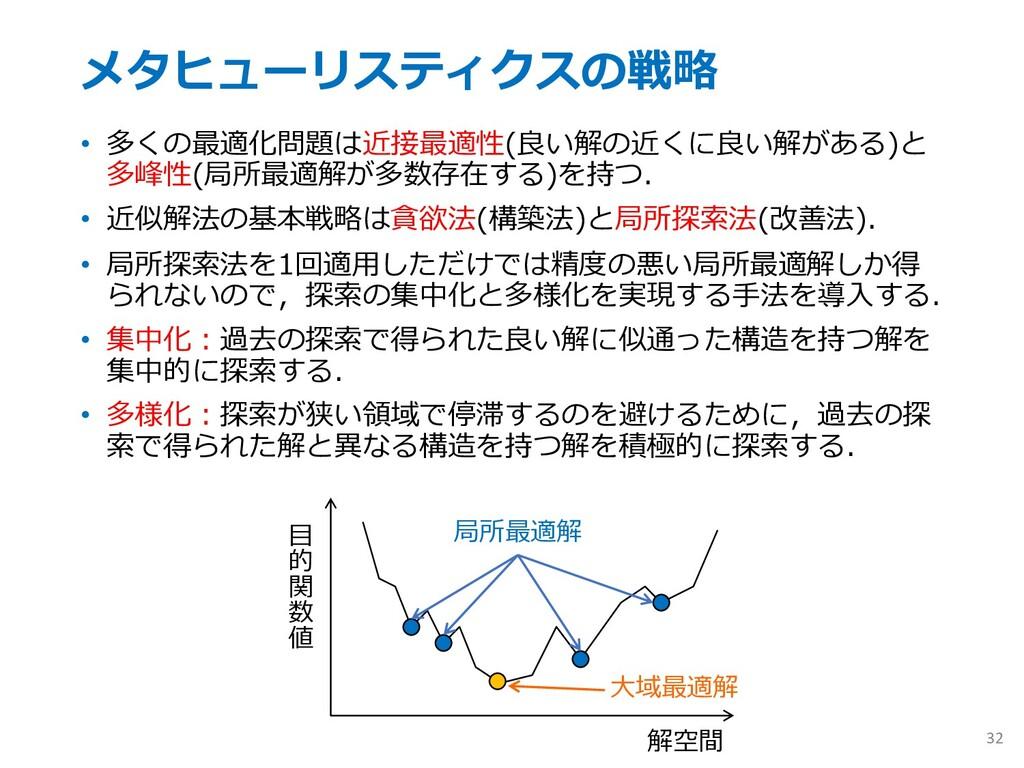 メタヒューリスティクスの戦略 • 多くの最適化問題は近接最適性(良い解の近くに良い解がある)と...