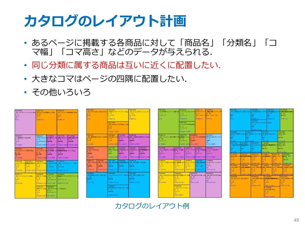 カタログのレイアウト計画 • あるページに掲載する各商品に対して「商品名」「分類名」「コ マ幅...